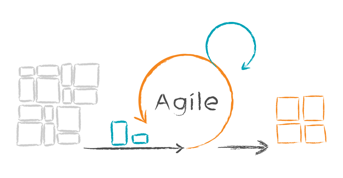 Agile Development For Custom Web And Mobile Applications