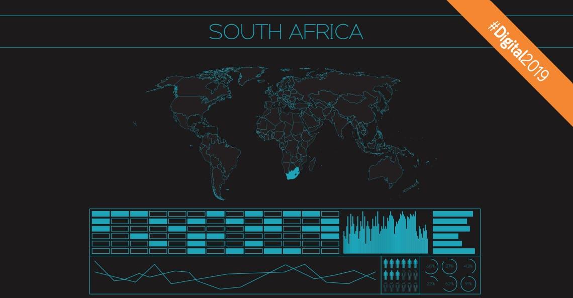 South Africa Digitally